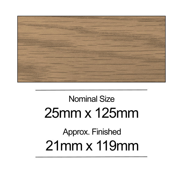 American Oak PSE - 25mm x 125mm