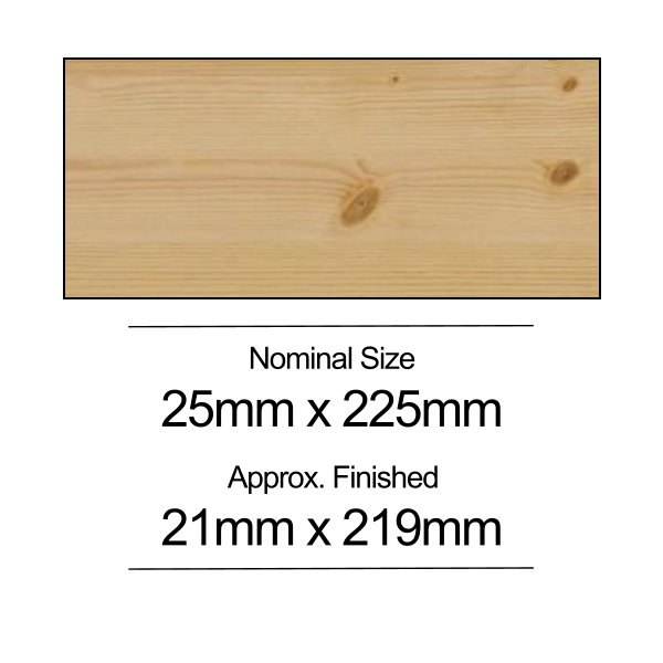 Softwood PSE - 25mm x 225mm - Per Metre
