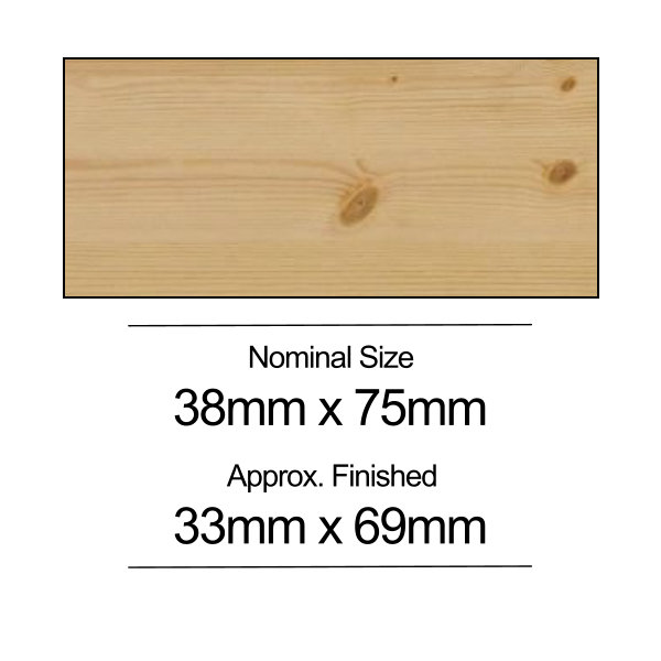 Softwood PSE - 38mm x 75mm - Per Metre